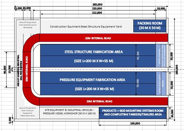 CNI - CN Industrial Co. | Future Development image 2